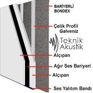 Epdm Kauçuk Bariyer 3,2 MM