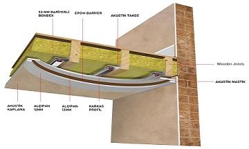 Tavan ses yalıtımı üst kattan gelen ve giden seslerin izolasyon çözümleri